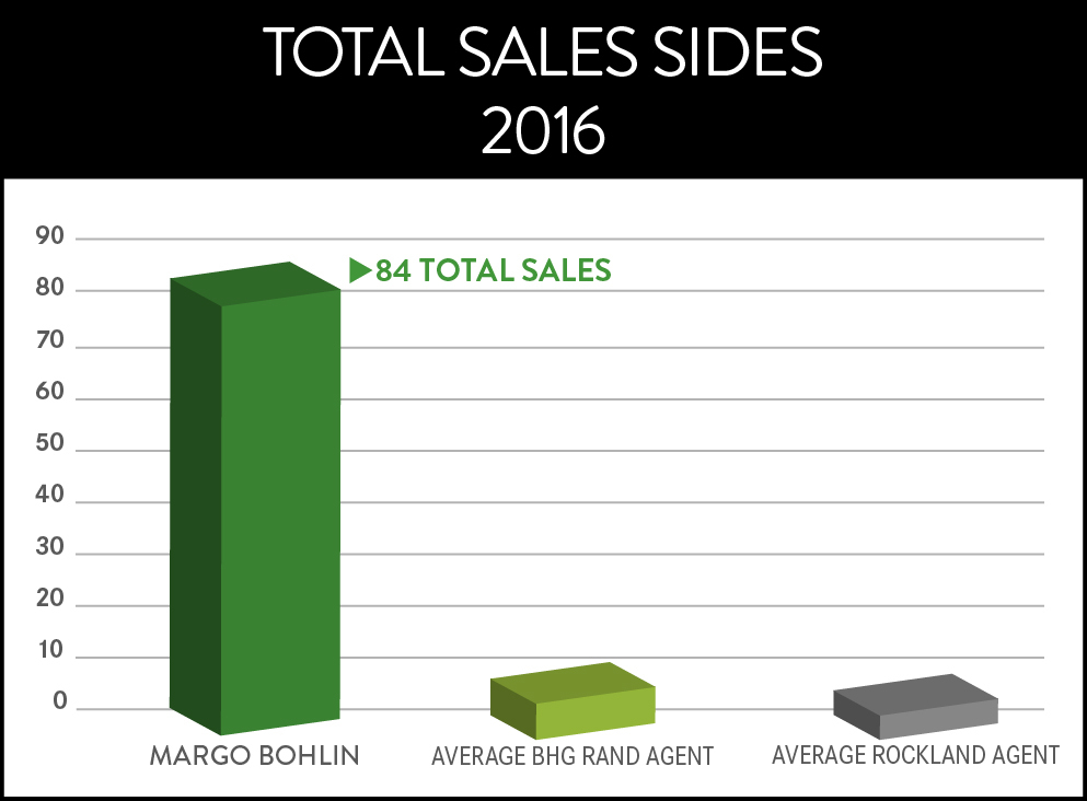 2017 TOTAL SALES SIDE